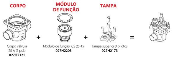 conceito-valvula-servo-operada-ICS-danfoss