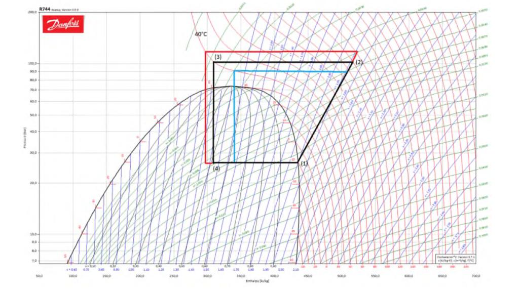 curso-de-refrigeracao-industrial-diagrama-calculo-cop