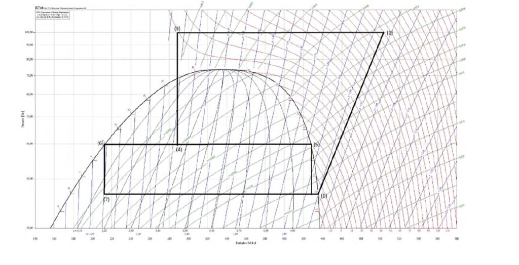 curso-de-refrigeracao-industrial-diagrama-controle-de-resfriador