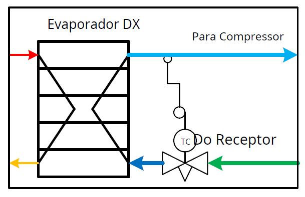 evaporador-em-sistema-de-expansao-direta