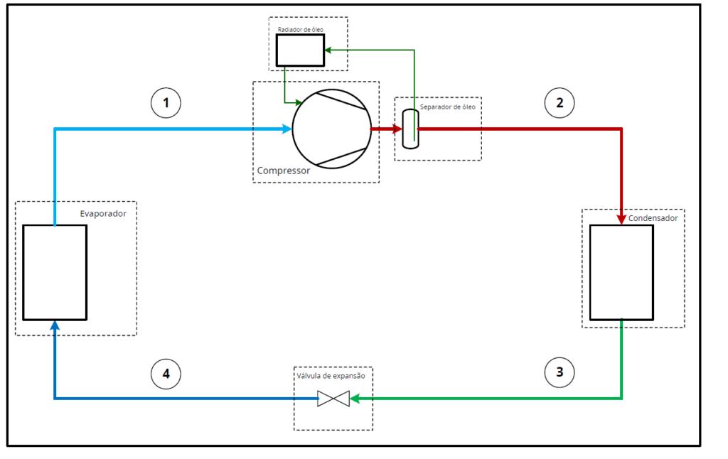 evaporador-em-sistema-de-1-estagio