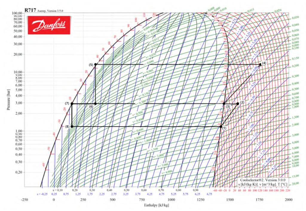 curso-de-refrigeracao-industrial-diagrama-sem-economizer