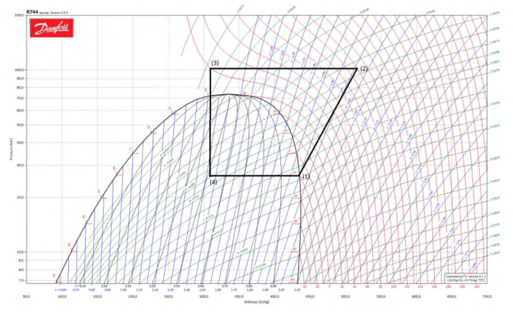 curso-de-refrigeracao-industrial-diagrama-em-sistema-critico