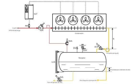 Controles_do_Compressor_Refrigeração_Industrial3