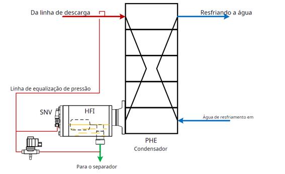 Interruptor LLS4000