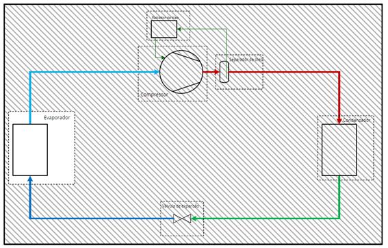 Controle do evaporador- imagem 01