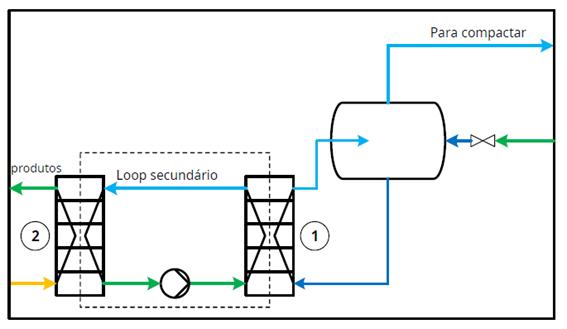 circuito intermediário evaporador
